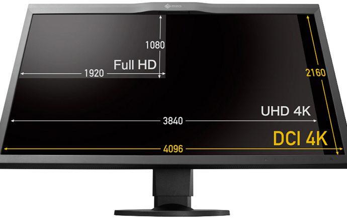 Vous ne savez pas comment afficher HiDPI et Retina ? - Comprendre la densité de pixels à l'ère de 4K - Laboconso.com